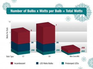 C2 Christmas Lights Calculations