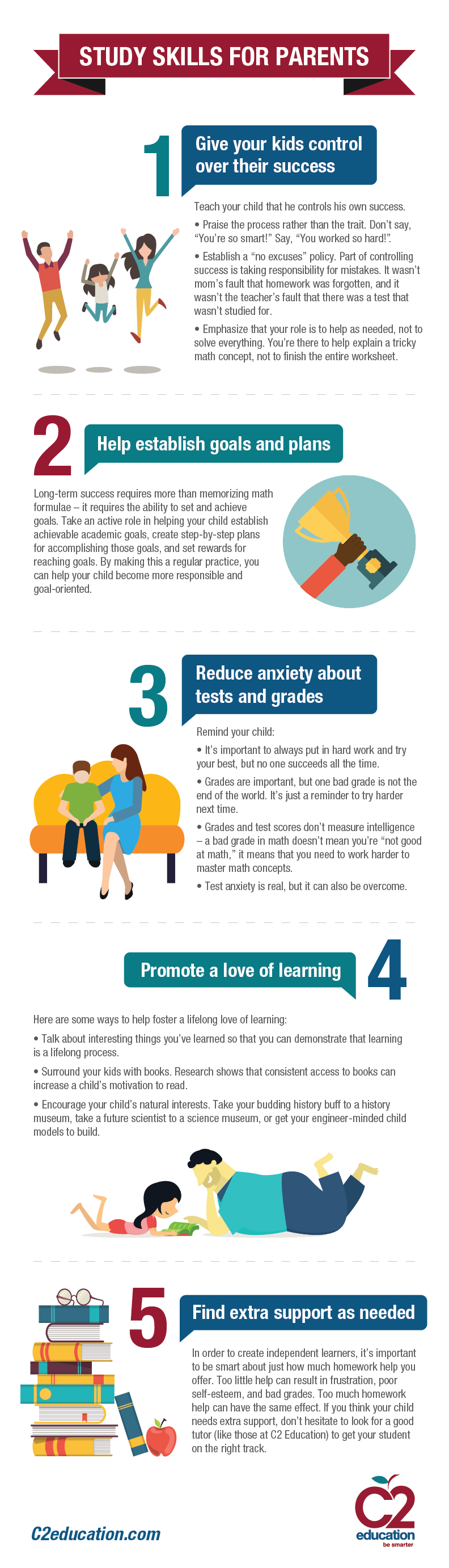 Study Skills for Parents | C2 Education